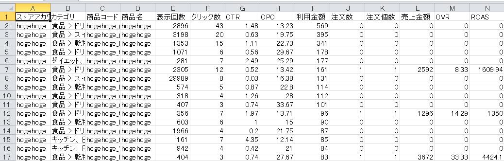 アイテムマッチの利用金額が多い商品から順番に表示